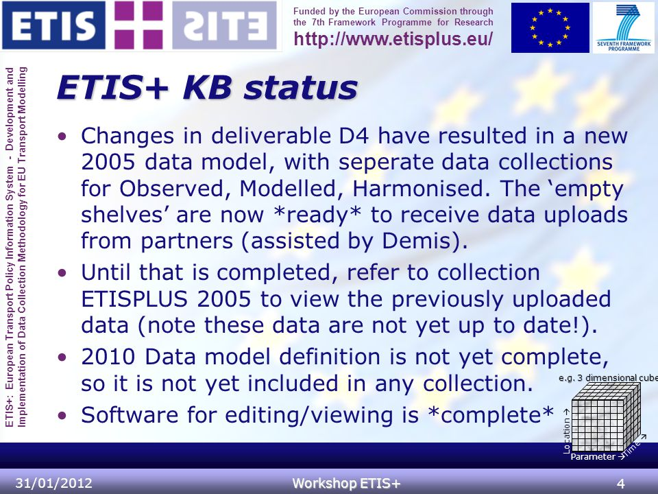 ETIS+: European Transport Policy Information System - Development and Implementation of Data Collection Methodology for EU Transport Modelling Funded by the European Commission through the 7th Framework Programme for Research http://www.etisplus.eu/ Parameter  Location  Time  e.g.