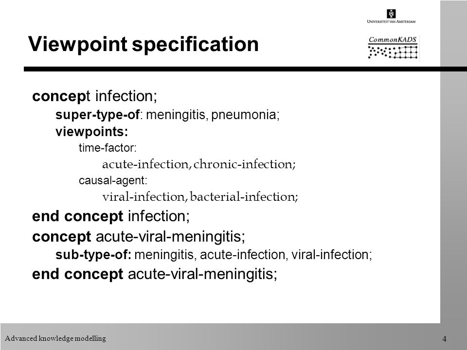 Advanced knowledge modelling 4 Viewpoint specification concept infection; super-type-of: meningitis, pneumonia; viewpoints: time-factor: acute-infection, chronic-infection; causal-agent: viral-infection, bacterial-infection; end concept infection; concept acute-viral-meningitis; sub-type-of: meningitis, acute-infection, viral-infection; end concept acute-viral-meningitis;
