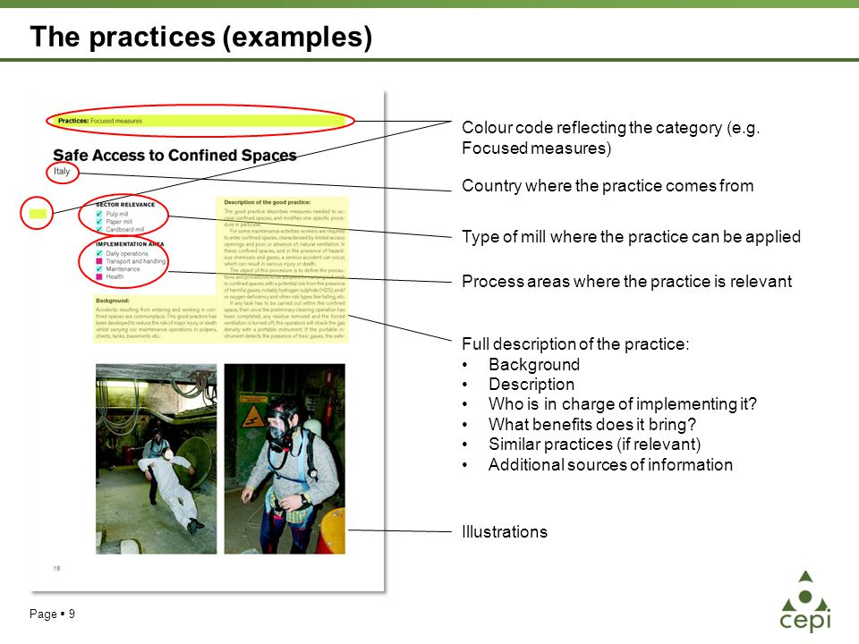 The practices (examples) Page  9 Colour code reflecting the category (e.g.