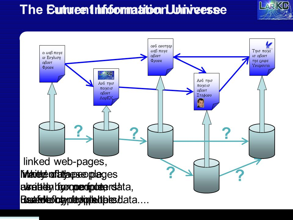 The Current Information Universe                     linked web-pages, written by people, written for people, used only by people...