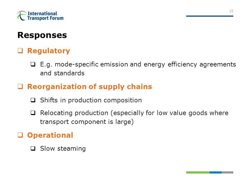 Responses  Regulatory  E.g.
