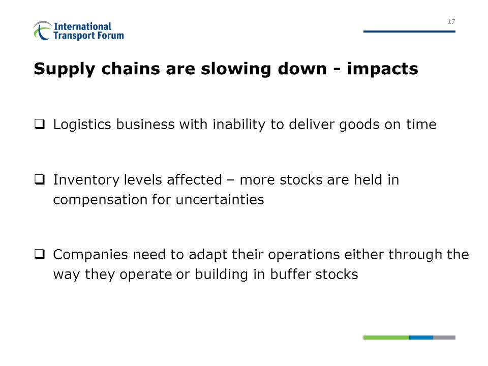 Supply chains are slowing down - impacts  Logistics business with inability to deliver goods on time  Inventory levels affected – more stocks are held in compensation for uncertainties  Companies need to adapt their operations either through the way they operate or building in buffer stocks 17