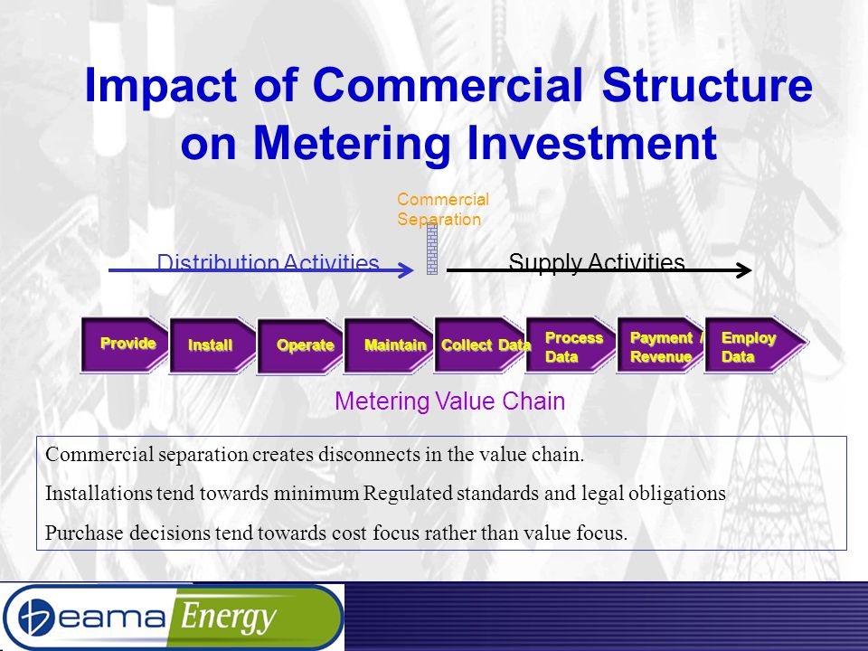 Impact of Commercial Structure on Metering Investment Provide InstallOperateMaintain Collect Data Payment / RevenueProcessDataEmployData Distribution Activities Supply Activities Commercial Separation Metering Value Chain Commercial separation creates disconnects in the value chain.