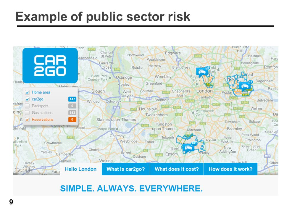 9 Example of public sector risk