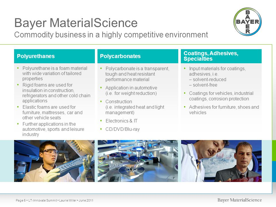 LT-Innovate Summit Laurie Miller June 2011Page 5 Bayer MaterialScience Commodity business in a highly competitive environment Polycarbonate is a transparent, tough and heat resistant performance material Application in automotive (i.e.