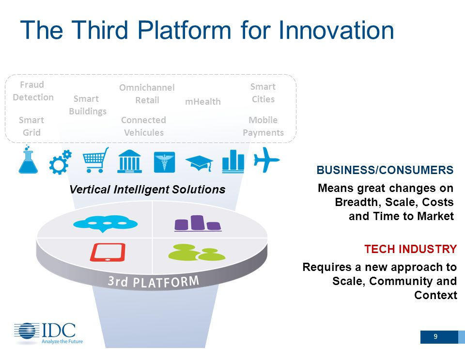 The Third Platform for Innovation Fraud Detection Omnichannel Retail Smart Buildings mHealth Smart Cities Vertical Intelligent Solutions Connected Vehicules Smart Grid Mobile Payments 8 BUSINESS/CONSUMERS Means great changes on Breadth, Scale, Costs and Time to Market 9 TECH INDUSTRY Requires a new approach to Scale, Community and Context