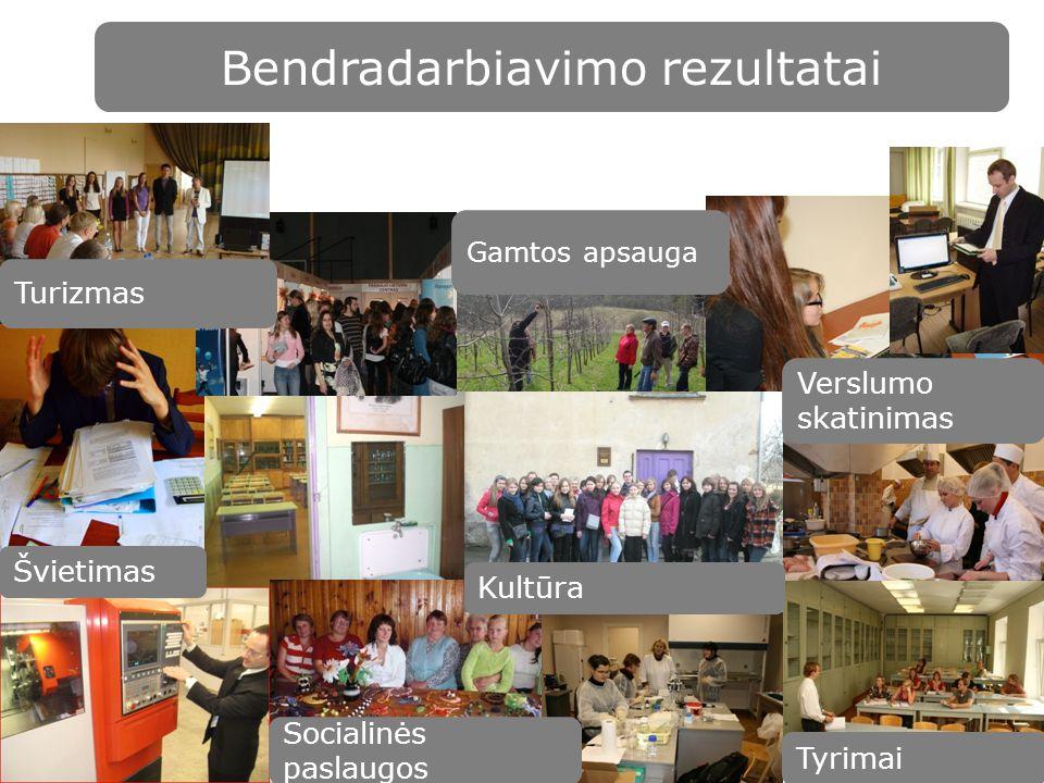 3 Bendradarbiavimo rezultatai Švietimas Kultūra Tyrimai Gamtos apsauga Turizmas Verslumo skatinimas Socialinės paslaugos