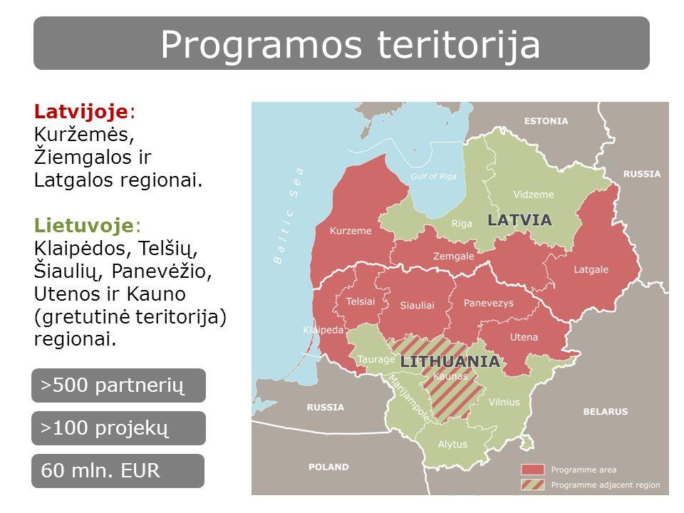 Programos teritorija 4 Latvijoje: Kuržemės, Žiemgalos ir Latgalos regionai.