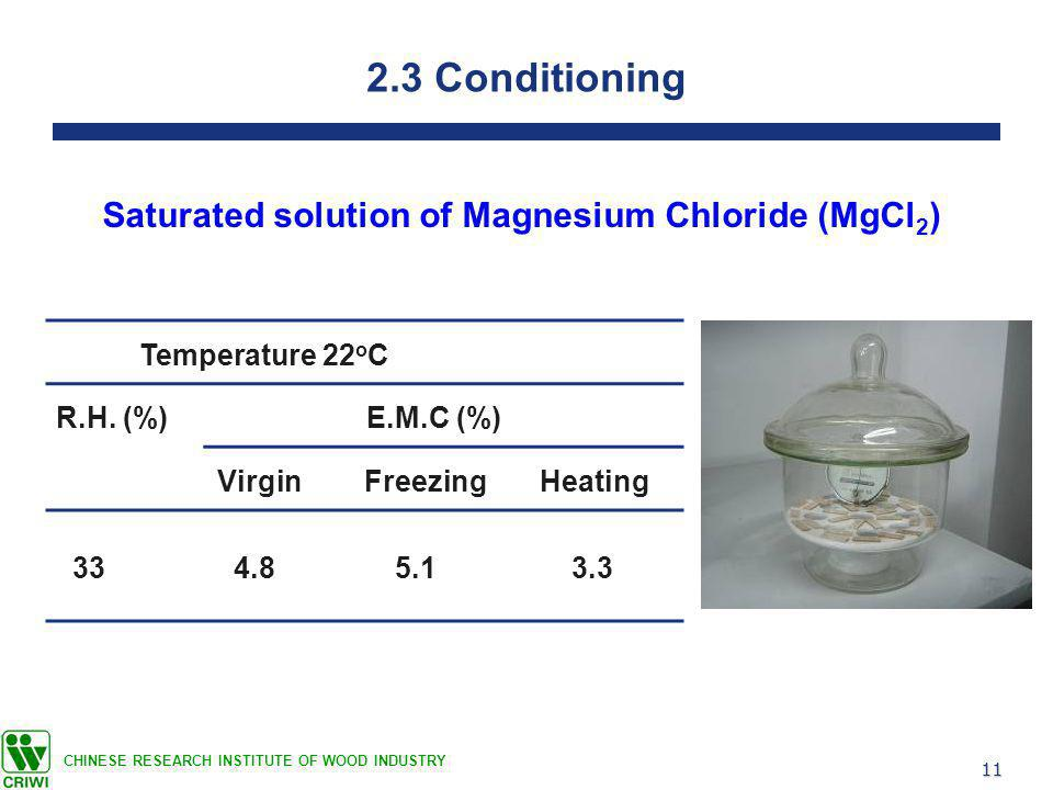 11 CHINESE RESEARCH INSTITUTE OF WOOD INDUSTRY 2.3 Conditioning Saturated solution of Magnesium Chloride (MgCl 2 ) Temperature 22 o C R.H.
