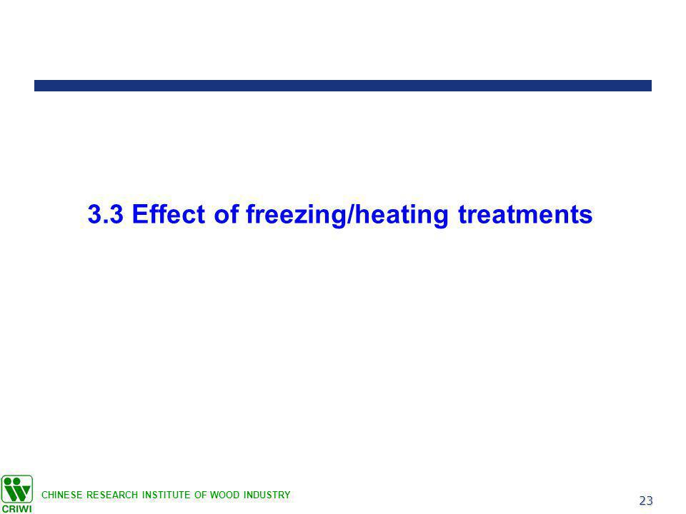 23 CHINESE RESEARCH INSTITUTE OF WOOD INDUSTRY 3.3 Effect of freezing/heating treatments