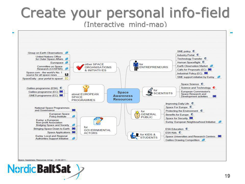 Create your personal info-field (Interactive mind-map) 19