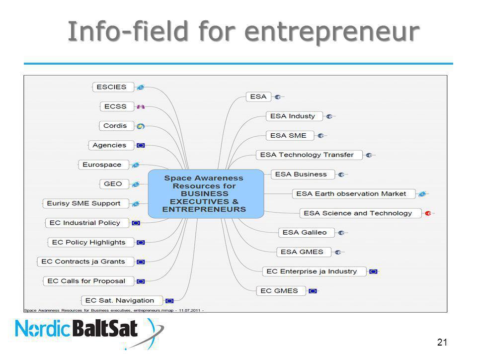 Info-field for entrepreneur 21
