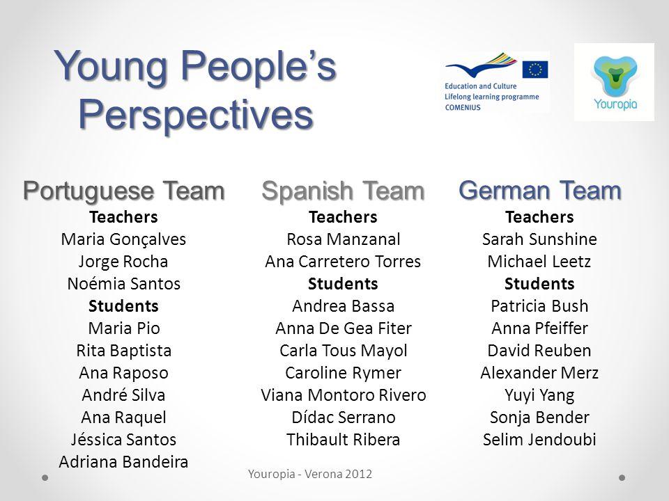 Young People's Perspectives Spanish Team Teachers Rosa Manzanal Ana Carretero Torres Students Andrea Bassa Anna De Gea Fiter Carla Tous Mayol Caroline