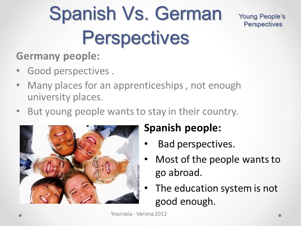 Spanish Vs. German Perspectives Germany people: Good perspectives.