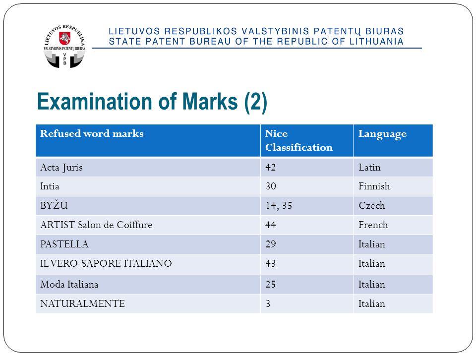 Refused word marksNice Classification Language Acta Juris42Latin Intia30Finnish BYŽU14, 35Czech ARTIST Salon de Coiffure44French PASTELLA29Italian IL VERO SAPORE ITALIANO43Italian Moda Italiana25Italian NATURALMENTE3Italian Examination of Marks (2)