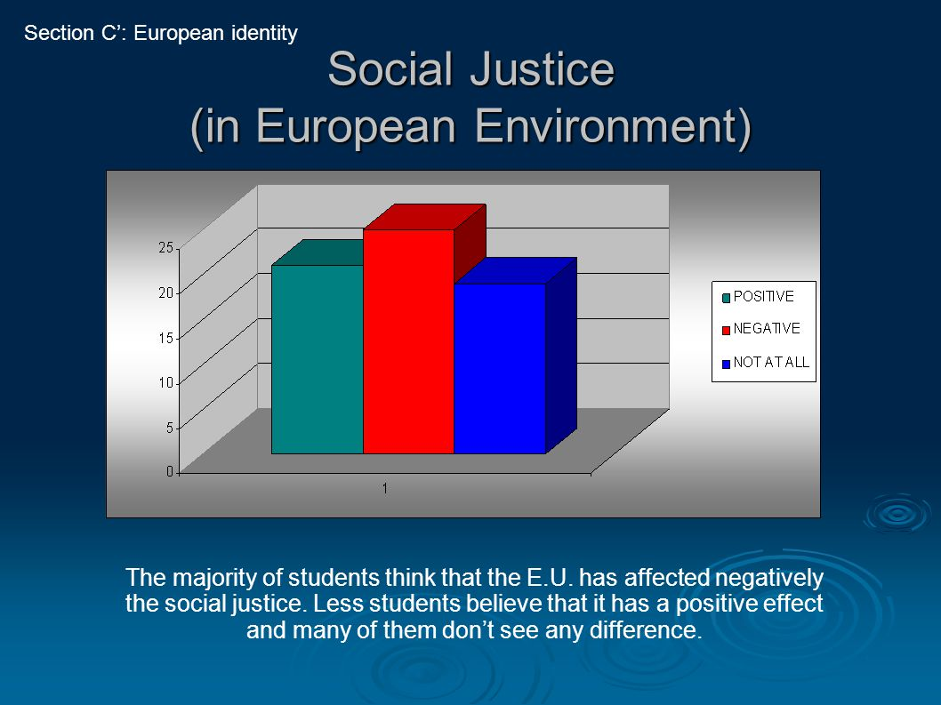 Social Justice (in European Environment) The majority of students think that the E.U. has affected negatively the social justice. Less students believ