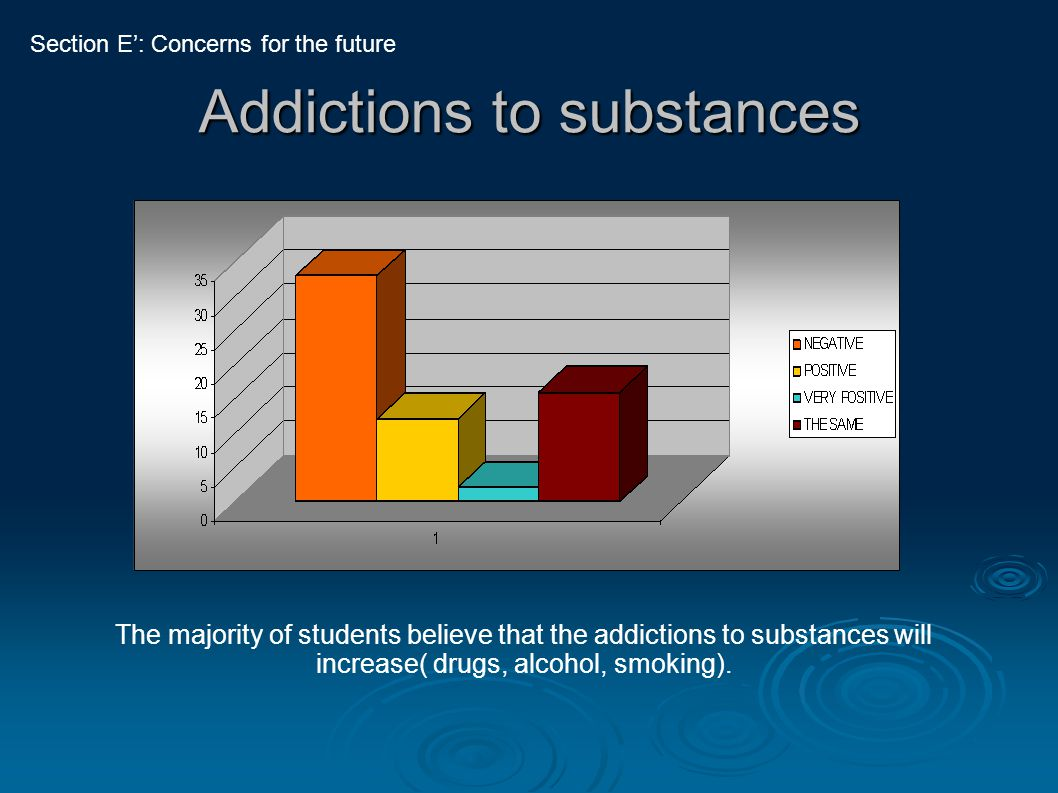 Addictions to substances The majority of students believe that the addictions to substances will increase( drugs, alcohol, smoking). Section E': Conce