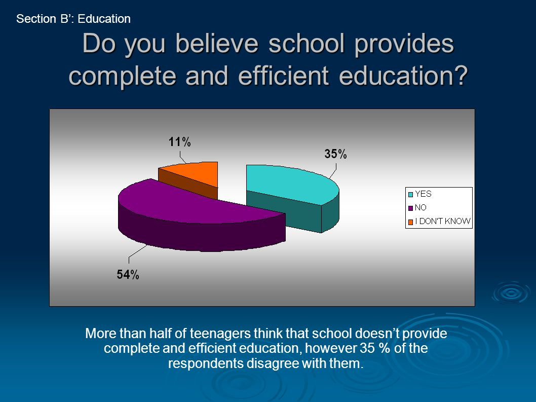 Do you believe school provides complete and efficient education.