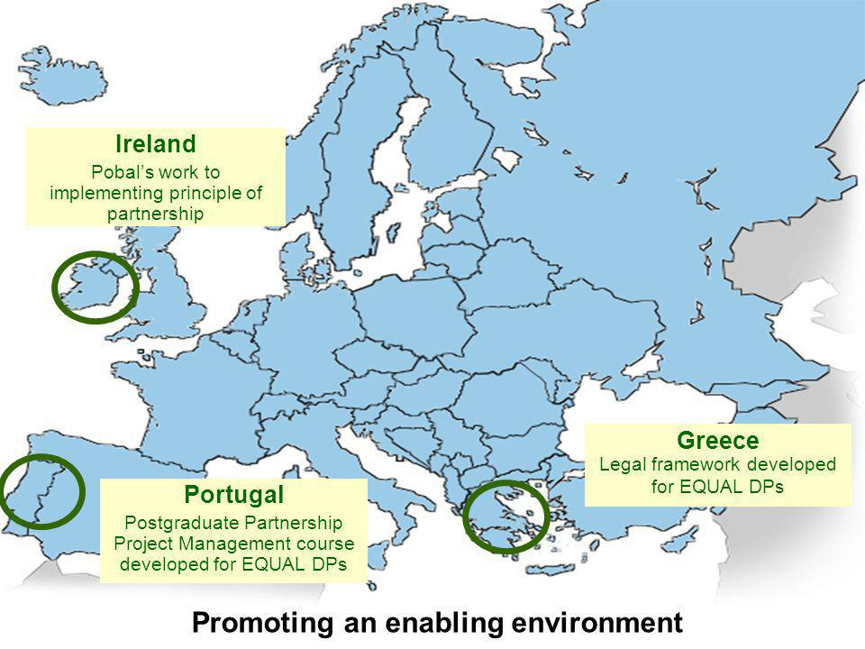 Promoting an enabling environment Portugal Postgraduate Partnership Project Management course developed for EQUAL DPs Ireland Pobal's work to implemen