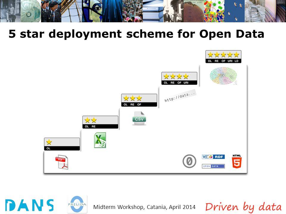 Midterm Workshop, Catania, April 2014 5 star deployment scheme for Open Data