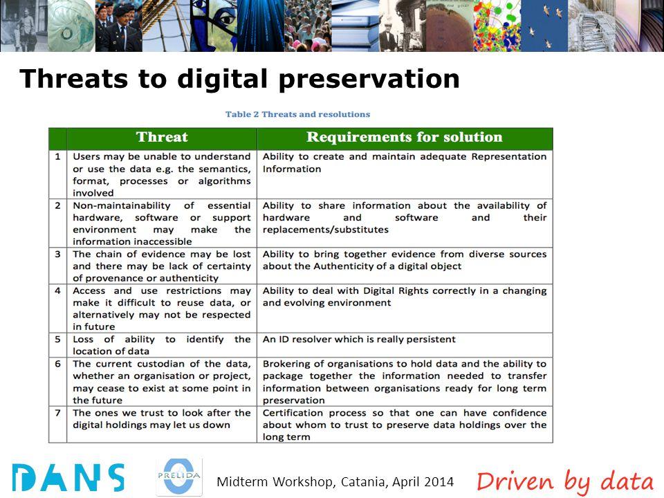 Midterm Workshop, Catania, April 2014 Threats to digital preservation