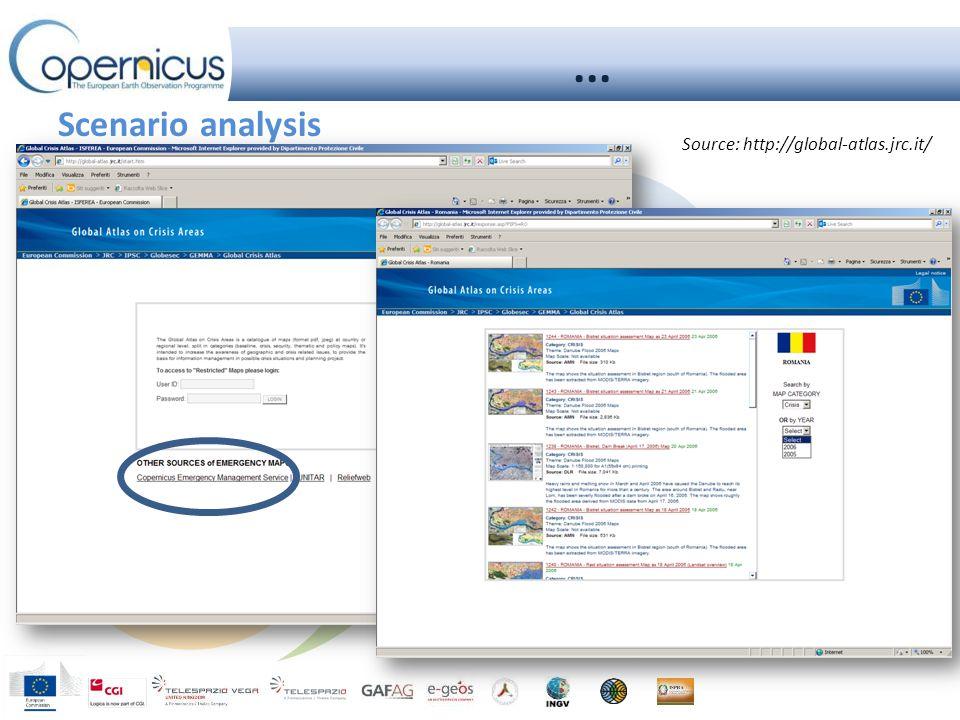 ... Scenario analysis Source: http://global-atlas.jrc.it/