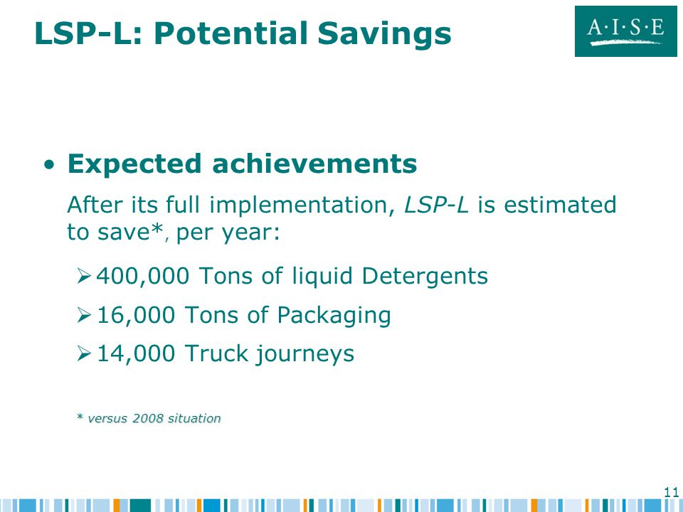 11 LSP-L: Potential Savings Expected achievements After its full implementation, LSP-L is estimated to save*, per year:   400,000 Tons of liquid Detergents   16,000 Tons of Packaging   14,000 Truck journeys * versus 2008 situation
