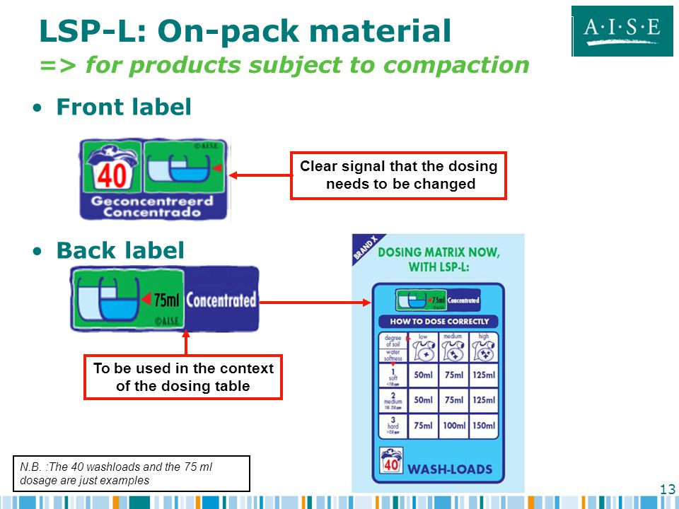 13 LSP-L: On-pack material => for products subject to compaction Front label Back label Clear signal that the dosing needs to be changed To be used in the context of the dosing table N.B.