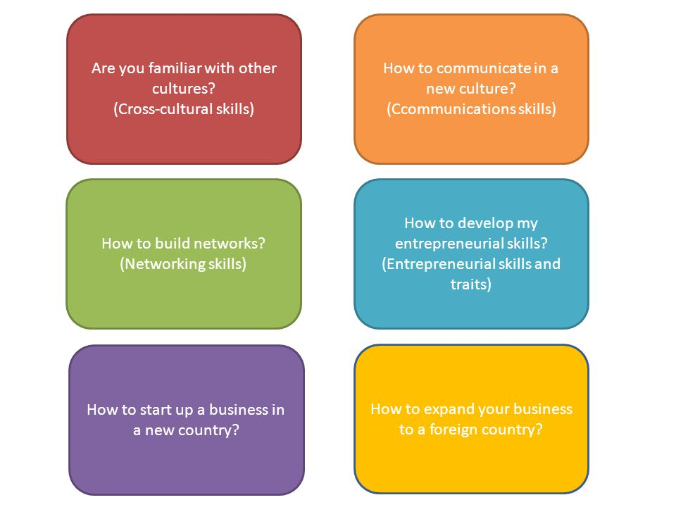 Are you familiar with other cultures? (Cross-cultural skills) How to develop my entrepreneurial skills? (Entrepreneurial skills and traits) How to com