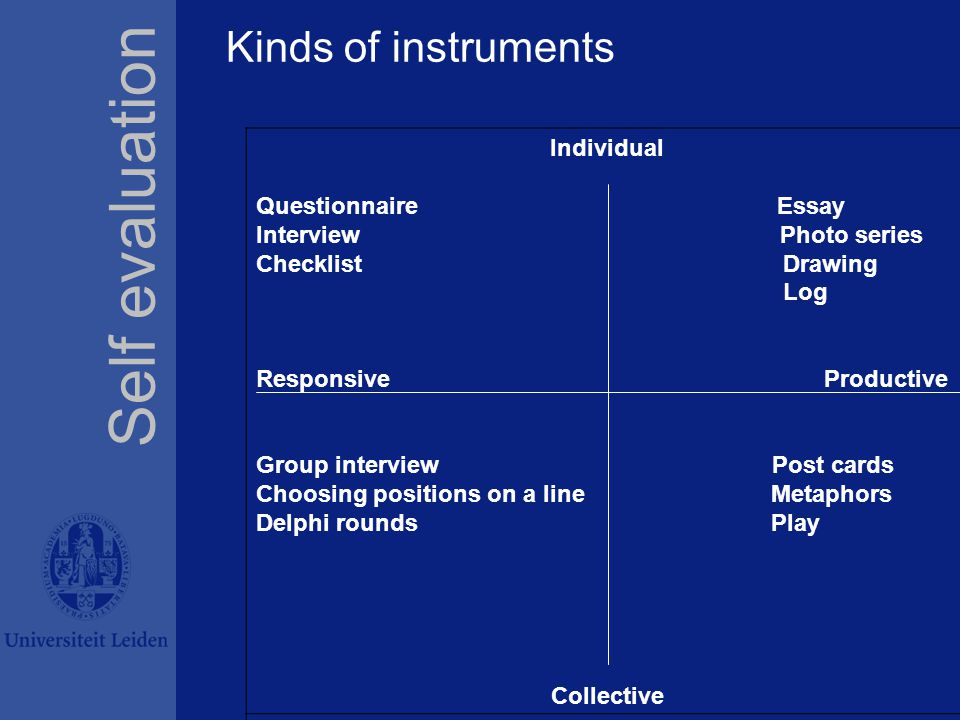 Kinds of instruments Self evaluation Individual Questionnaire Essay Interview Photo series Checklist Drawing Log Responsive Productive Group interview Post cards Choosing positions on a line Metaphors Delphi rounds Play Collective