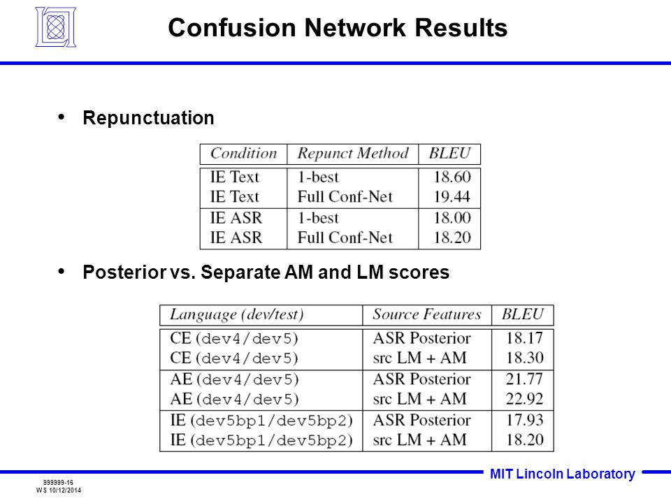 MIT Lincoln Laboratory 999999-16 WS 10/12/2014 Confusion Network Results Repunctuation Posterior vs.