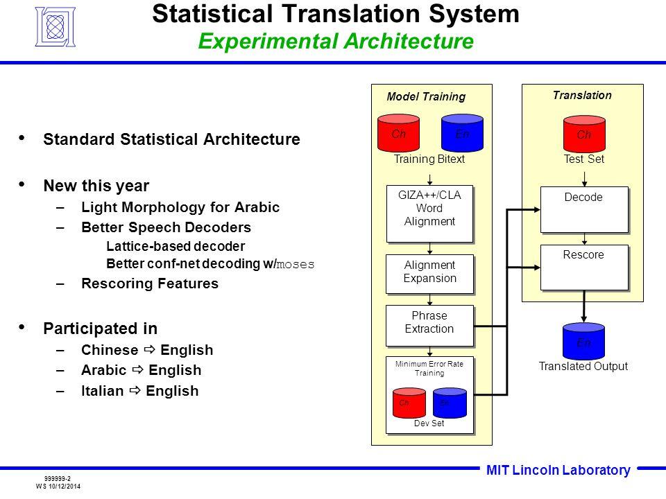 MIT Lincoln Laboratory 999999-13 WS 10/12/2014 Minimum Error Rate Training with FST Decoder Lattices (SLF) Convert to FSA Lat.