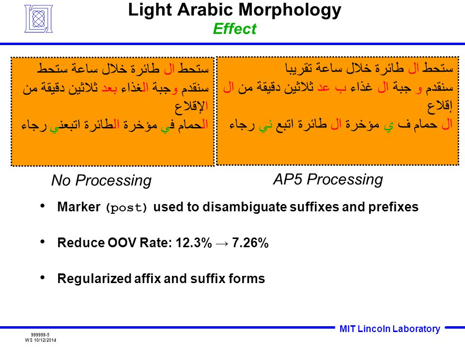 MIT Lincoln Laboratory 999999-6 WS 10/12/2014 The MITLL/AFRL MT System Overview Light Arabic Morphology Improved Confusion Network Decoding Direct Lattice Decoding –Reordering Constraints –Higher-order LMs Experiments –Lattice vs.