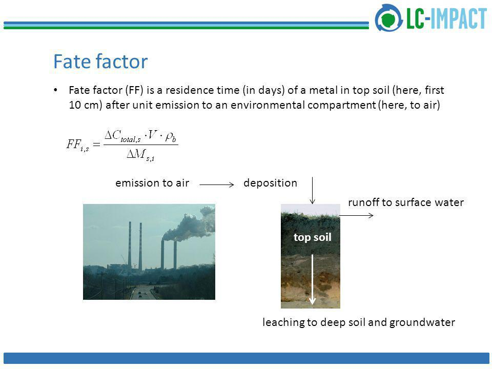 Fate factor Fate factor (FF) is a residence time (in days) of a metal in top soil (here, first 10 cm) after unit emission to an environmental compartment (here, to air) deposition top soil emission to air leaching to deep soil and groundwater runoff to surface water