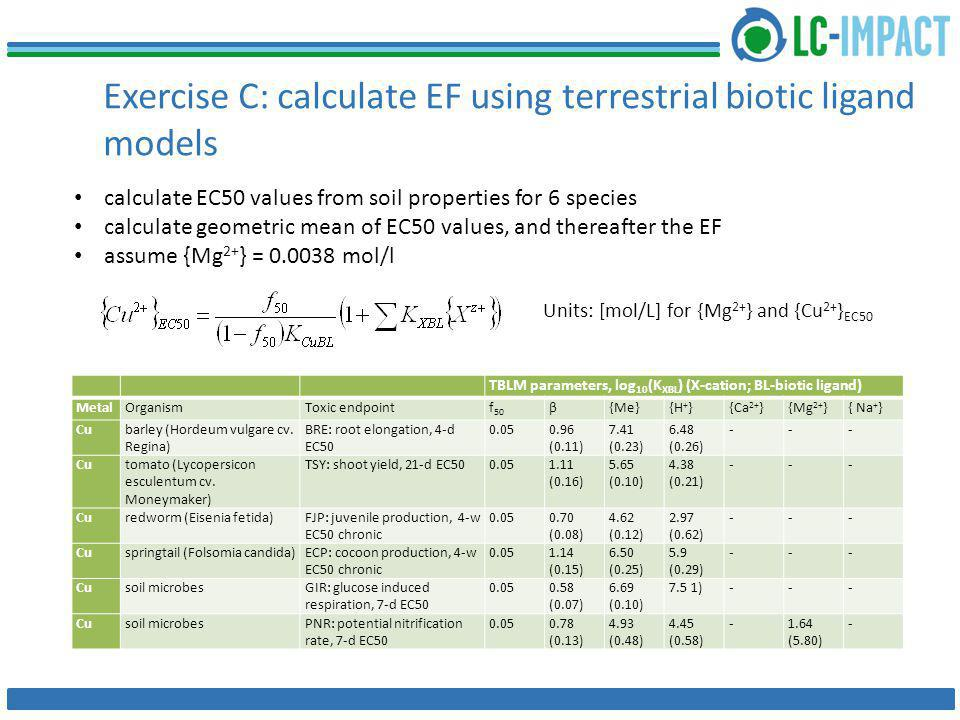 Exercise C: calculate EF using terrestrial biotic ligand models calculate EC50 values from soil properties for 6 species calculate geometric mean of EC50 values, and thereafter the EF assume {Mg 2+ } = 0.0038 mol/l TBLM parameters, log 10 (K XBL ) (X-cation; BL-biotic ligand) MetalOrganismToxic endpointf 50 β{Me}{H + }{Ca 2+ }{Mg 2+ }{ Na + } Cubarley (Hordeum vulgare cv.