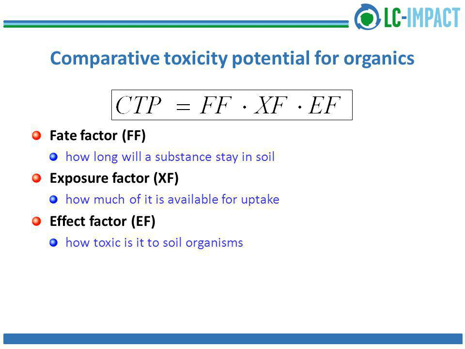 Comparative toxicity potential for organics Fate factor (FF) how long will a substance stay in soil Exposure factor (XF) how much of it is available for uptake Effect factor (EF) how toxic is it to soil organisms