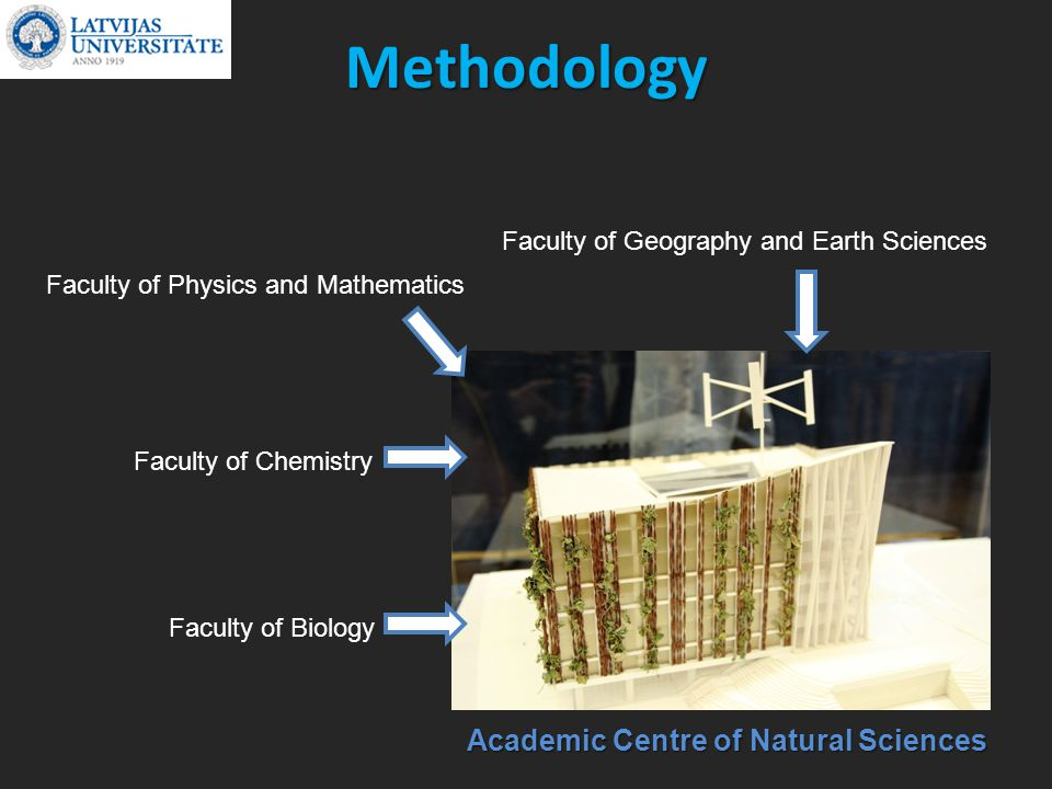 Methodology Academic Centre of Natural Sciences Faculty of Biology Faculty of Physics and Mathematics Faculty of Geography and Earth Sciences Faculty of Chemistry