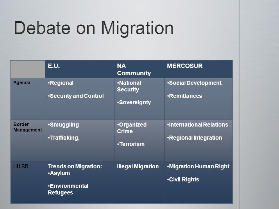 SOURCE: http://www.imap-migration.org. Access December 2013