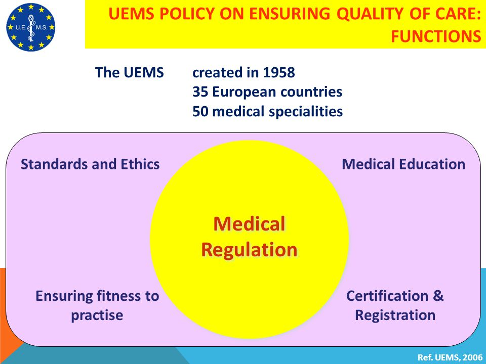 UEMS POLICY ON ENSURING QUALITY OF CARE: FUNCTIONS Ensuring fitness to practise Certification & Registration Standards and EthicsMedical Education Med
