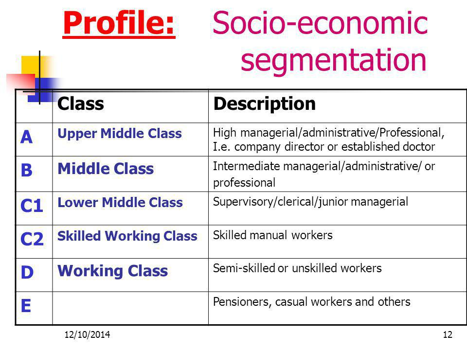 12/10/201412 Profile: Socio-economic segmentation ClassDescription A Upper Middle Class High managerial/administrative/Professional, I.e.