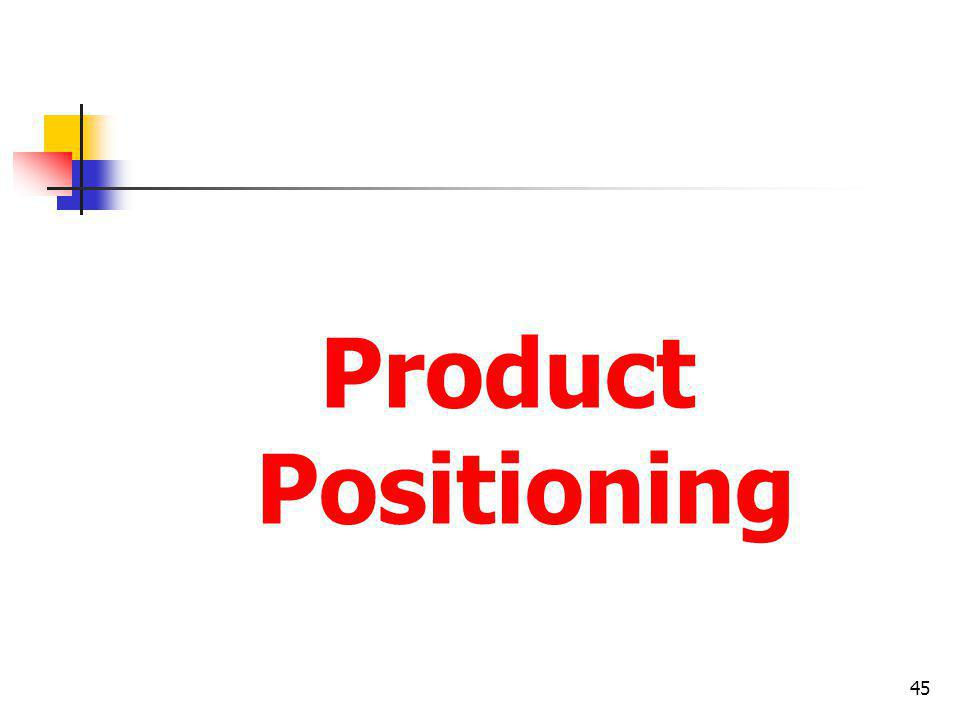 Product Positioning 45