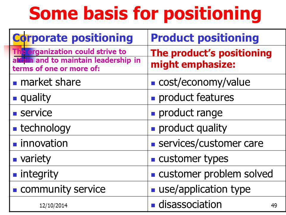 12/10/201449 Some basis for positioning Corporate positioningProduct positioning The organization could strive to attain and to maintain leadership in terms of one or more of: The product's positioning might emphasize: market share cost/economy/value quality product features service product range technology product quality innovation services/customer care variety customer types integrity customer problem solved community service use/application type disassociation