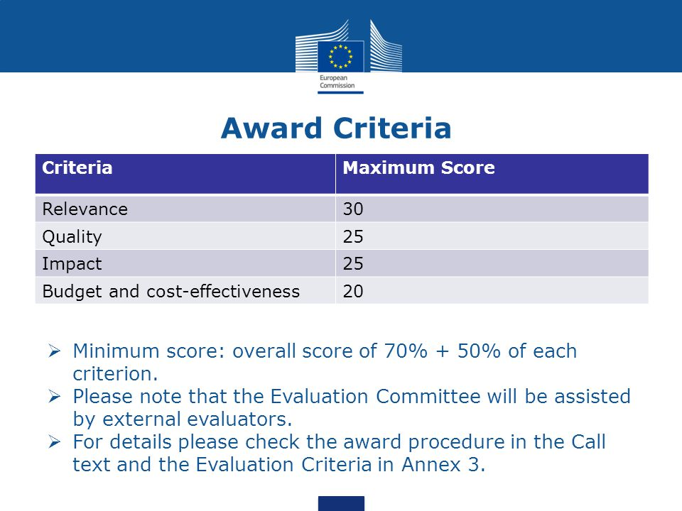 Award Criteria CriteriaMaximum Score Relevance30 Quality25 Impact25 Budget and cost-effectiveness20  Minimum score: overall score of 70% + 50% of each criterion.