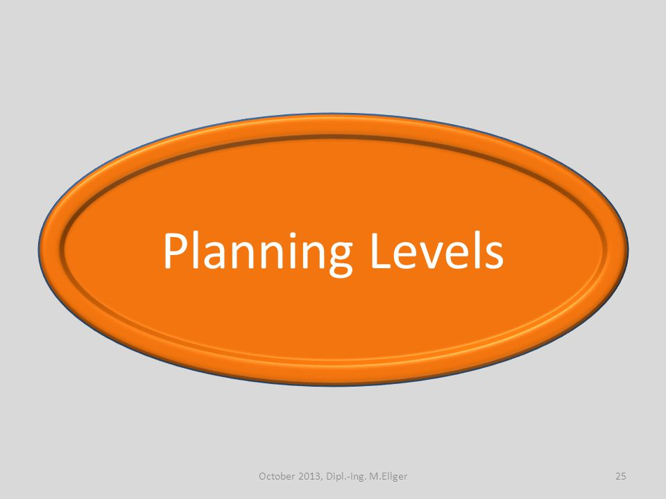 Planning Levels 25October 2013, Dipl.-Ing. M.Ellger