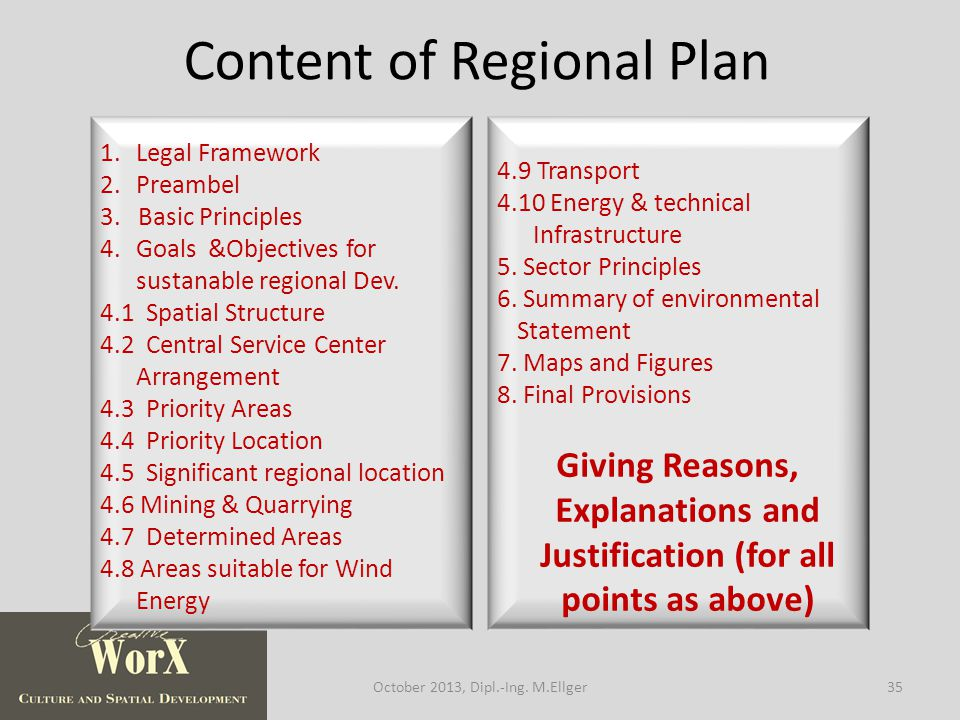 Content of Regional Plan 1.Legal Framework 2.Preambel 3.Basic Principles 4.Goals &Objectives for sustanable regional Dev.