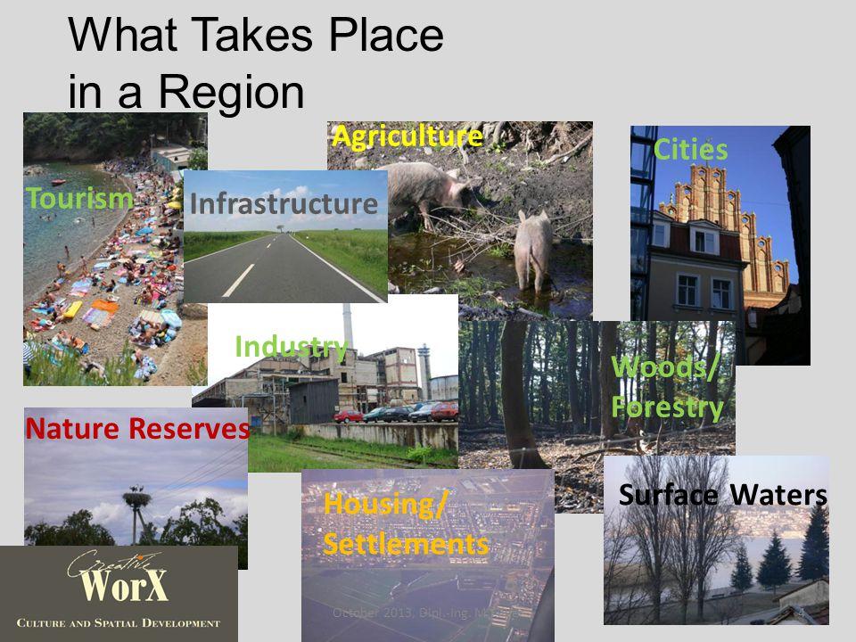 Content of Regional Plan 1.Legal Framework 2.Preambel 3.Basic Principles 4.Goals &Objectives for sustanable regional Dev.