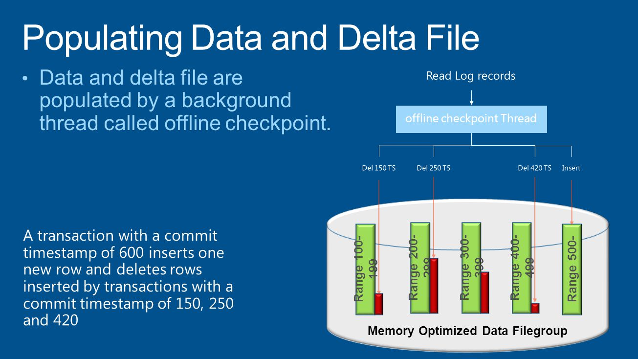 Memory Optimized Data Filegroup Range 300- 399 Range 100- 199 Range 200- 299 Range 400- 499 Range 500- offline checkpoint Thread A transaction with a commit timestamp of 600 inserts one new row and deletes rows inserted by transactions with a commit timestamp of 150, 250 and 420