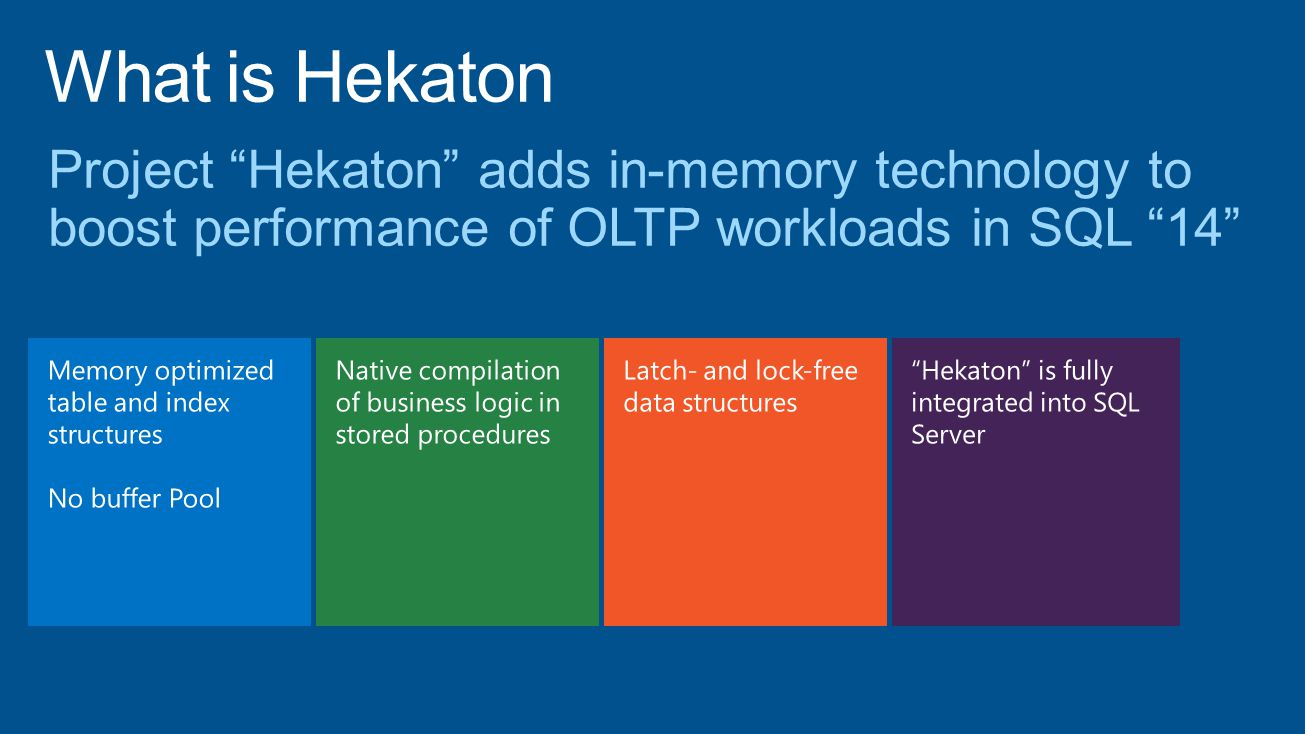 Memory-optimized Table Filegroup Data Filegroup SQL Server.exe Hekaton Engine: Memory_optimized Tables & Indexes TDS Handler and Session Management Natively Compiled SPs and Schema Buffer Pool for Tables & Indexes Proc/Plan cache for ad-hoc T- SQL and SPs Client App Transaction Log Query Interop Non-durable Table T1 T4 T3 T2 T1 T4 T3 T2 T1 T4 T3 T2 T1 T4 T3 T2 Tables Indexes Interpreter for TSQL, query plans, expressions T1 T4 T3 T2 T1 T4 T3 T2 Checkpoint & Recovery Access Methods Parser, Catalog, Algebrizer, Optimizer Hekaton Compiler Hekaton Component Key Existing SQL Component Generated.dll