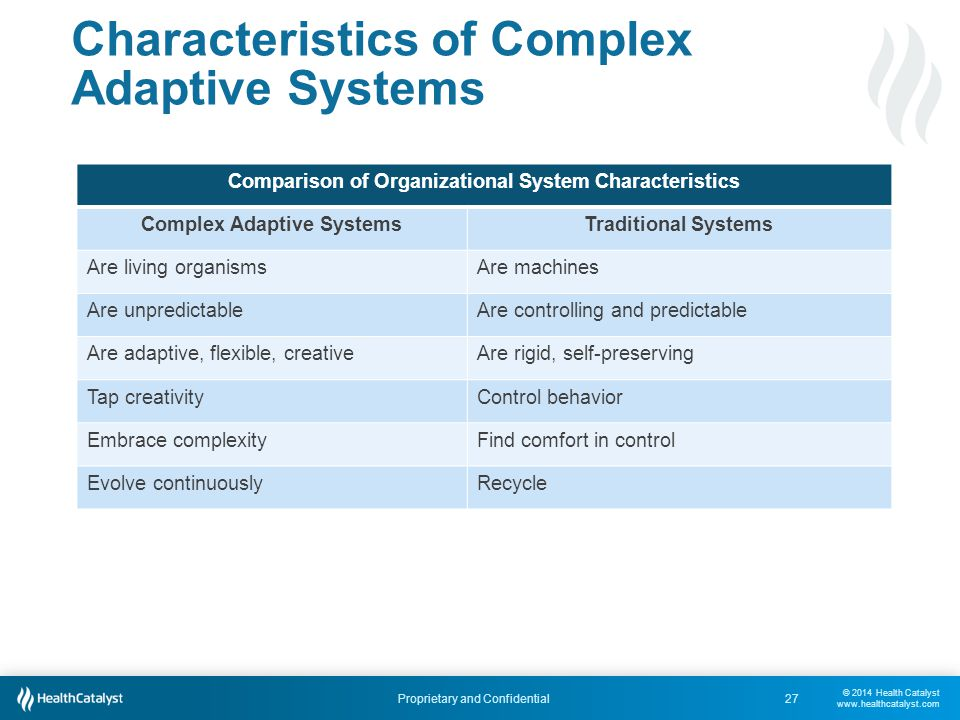 © 2014 Health Catalyst www.healthcatalyst.com Proprietary and Confidential Characteristics of Complex Adaptive Systems Comparison of Organizational System Characteristics Complex Adaptive SystemsTraditional Systems Are living organismsAre machines Are unpredictableAre controlling and predictable Are adaptive, flexible, creativeAre rigid, self-preserving Tap creativityControl behavior Embrace complexityFind comfort in control Evolve continuouslyRecycle 27