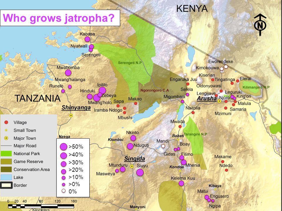 Awareness of jatropha reaches a peak in villages where at least 15% grow jatropha